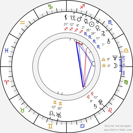 Jack N. Green birth chart, biography, wikipedia 2020, 2021