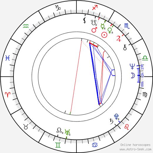 Jack N. Green birth chart, Jack N. Green astro natal horoscope, astrology