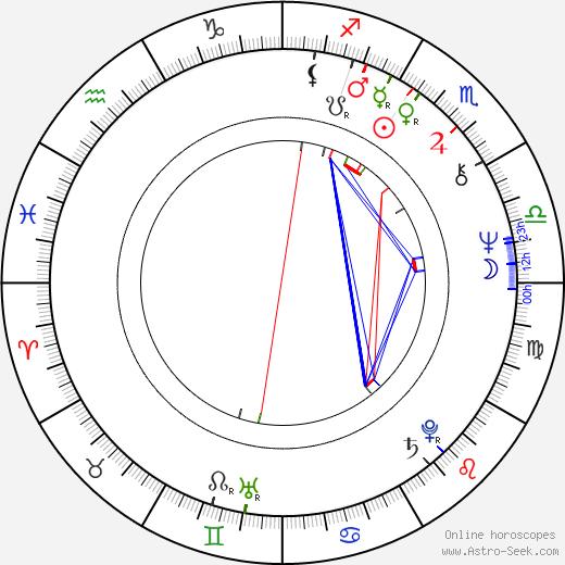 Ji-yeong Jeong день рождения гороскоп, Ji-yeong Jeong Натальная карта онлайн