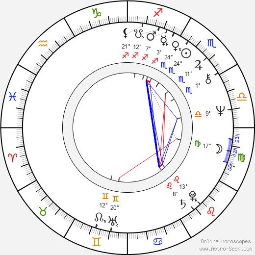 Joe Giannone birth chart, biography, wikipedia 2018, 2019