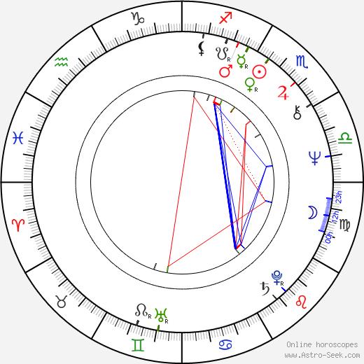 Joe Giannone astro natal birth chart, Joe Giannone horoscope, astrology