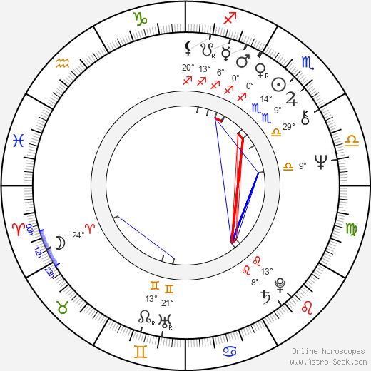 John Aylward birth chart, biography, wikipedia 2018, 2019