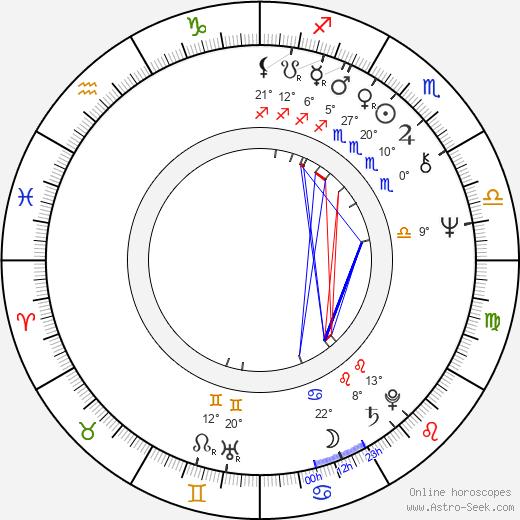 Lorenzo Clemons birth chart, biography, wikipedia 2020, 2021