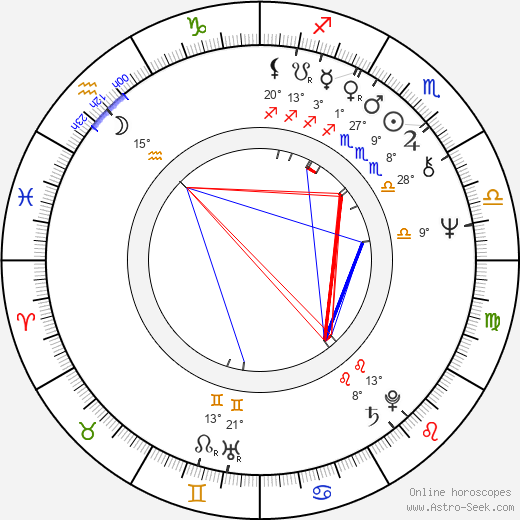 Marc L. Greenberg birth chart, biography, wikipedia 2019, 2020