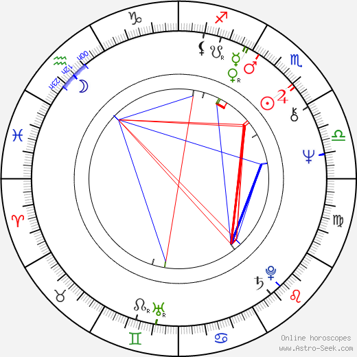 Marc L. Greenberg astro natal birth chart, Marc L. Greenberg horoscope, astrology