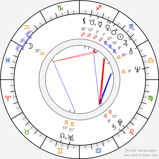 Peeter Tooma birth chart, biography, wikipedia 2018, 2019