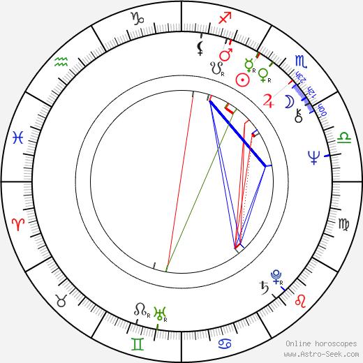 Rainer Boldt birth chart, Rainer Boldt astro natal horoscope, astrology