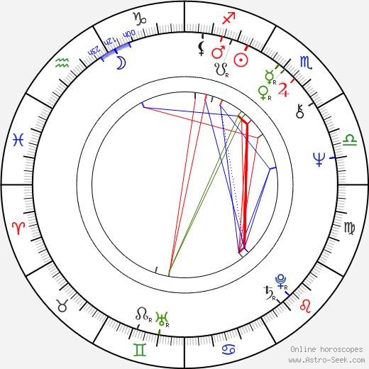 Sabine Glaser astro natal birth chart, Sabine Glaser horoscope, astrology