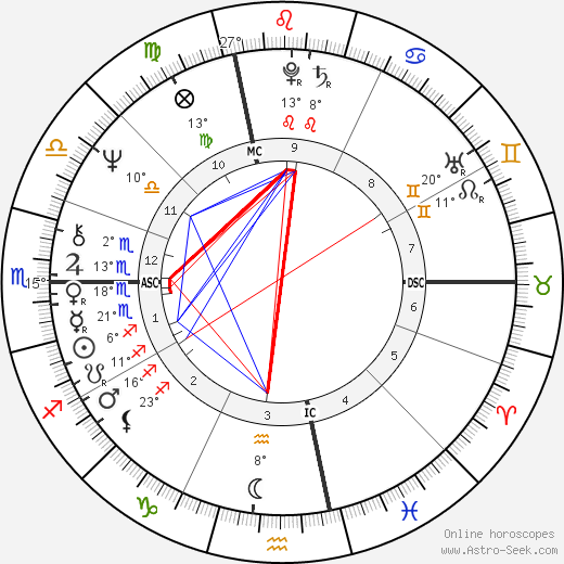 Suzy Chaffee birth chart, biography, wikipedia 2018, 2019