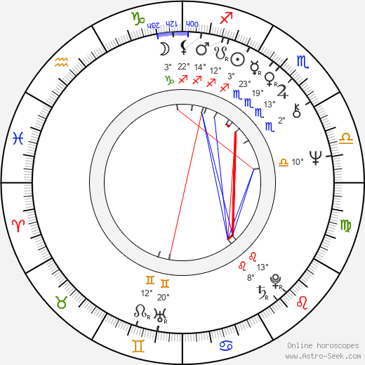 Thalie Frugès birth chart, biography, wikipedia 2019, 2020