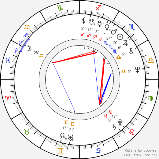 Tom Savini birth chart, biography, wikipedia 2020, 2021