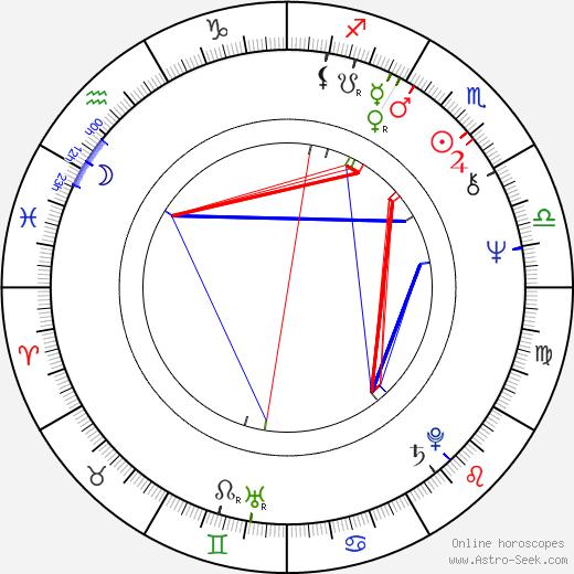 Tom Savini birth chart, Tom Savini astro natal horoscope, astrology