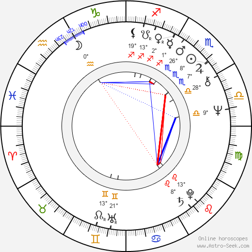 Ulrich Pleitgen birth chart, biography, wikipedia 2019, 2020