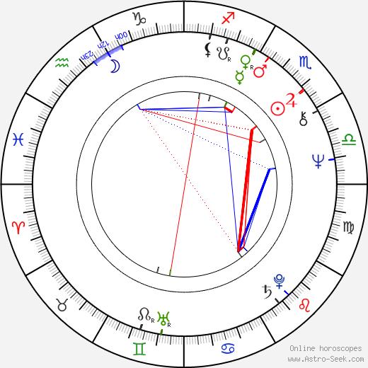 Ulrich Pleitgen astro natal birth chart, Ulrich Pleitgen horoscope, astrology