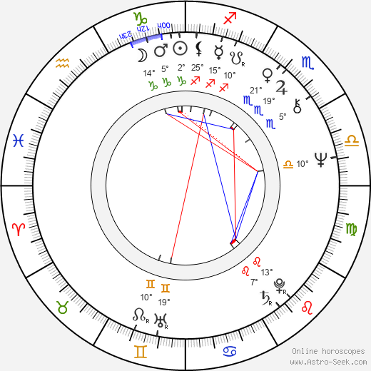 Eric Van Lustbader birth chart, biography, wikipedia 2019, 2020