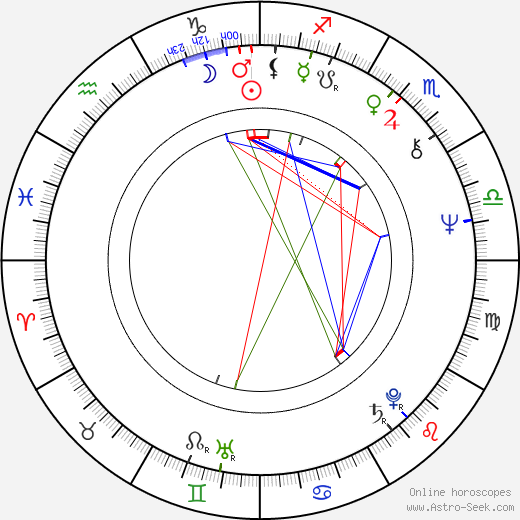 Eric Van Lustbader astro natal birth chart, Eric Van Lustbader horoscope, astrology
