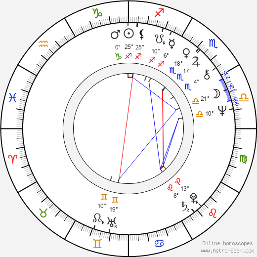 Eugene Levy birth chart, biography, wikipedia 2017, 2018