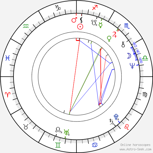 Eugene Levy astro natal birth chart, Eugene Levy horoscope, astrology
