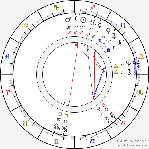 Francesco Ferrari birth chart, biography, wikipedia 2020, 2021