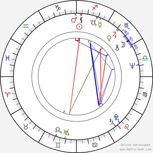 Gary Moody birth chart, Gary Moody astro natal horoscope, astrology