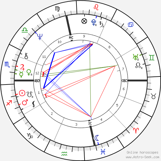 Gianni Versace astro natal birth chart, Gianni Versace horoscope, astrology