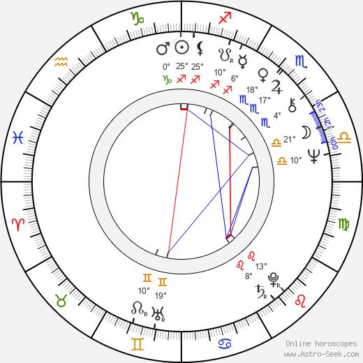 Jayne Eastwood birth chart, biography, wikipedia 2019, 2020