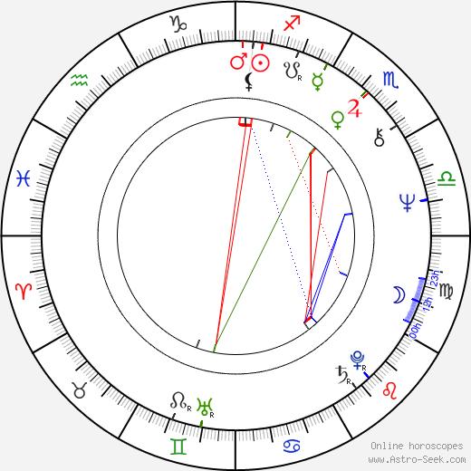 John Du Prez birth chart, John Du Prez astro natal horoscope, astrology
