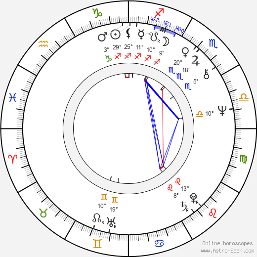 Josh Mostel birth chart, biography, wikipedia 2019, 2020