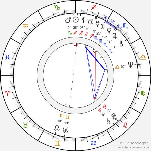Lesley Judd birth chart, biography, wikipedia 2020, 2021