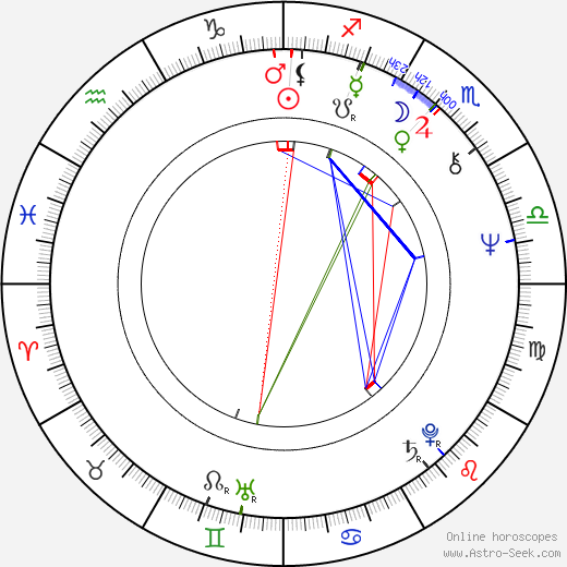 Lesley Judd birth chart, Lesley Judd astro natal horoscope, astrology
