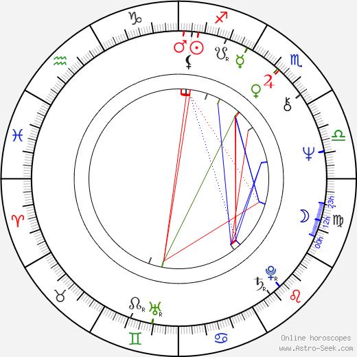Lynne Marie Stewart birth chart, Lynne Marie Stewart astro natal horoscope, astrology