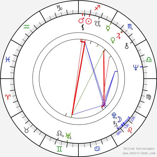 Paula Wagner birth chart, Paula Wagner astro natal horoscope, astrology