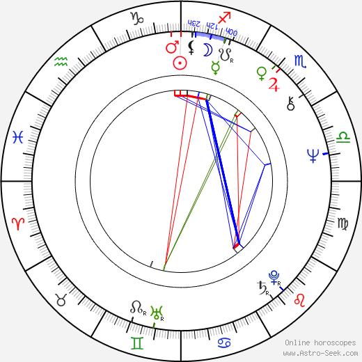 Robert van Ackeren tema natale, oroscopo, Robert van Ackeren oroscopi gratuiti, astrologia