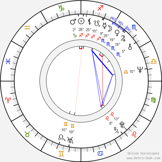 Rudolf Tesáček birth chart, biography, wikipedia 2017, 2018