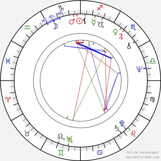 Stuart Wilson birth chart, Stuart Wilson astro natal horoscope, astrology