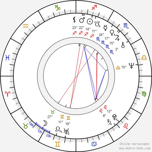 Sulevi Peltola birth chart, biography, wikipedia 2018, 2019