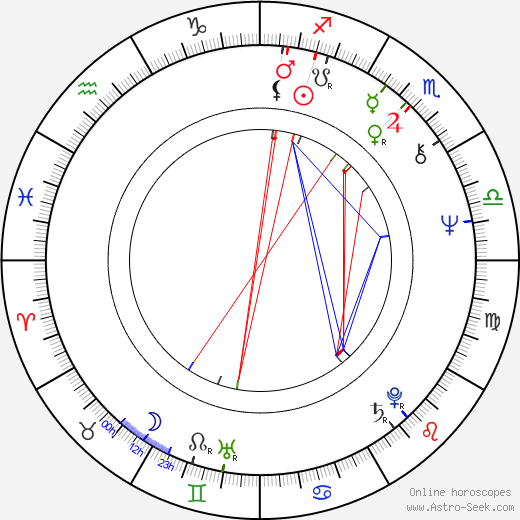 Sulevi Peltola birth chart, Sulevi Peltola astro natal horoscope, astrology