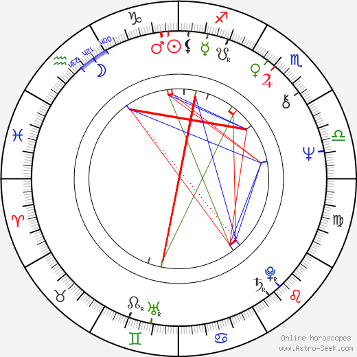Tapani Lehikoinen birth chart, Tapani Lehikoinen astro natal horoscope, astrology