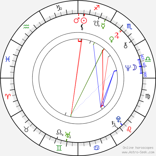 Terence Knox astro natal birth chart, Terence Knox horoscope, astrology
