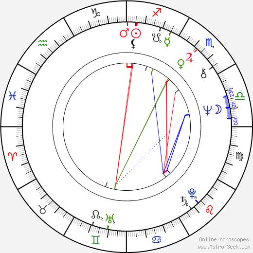 Tom Stern birth chart, Tom Stern astro natal horoscope, astrology