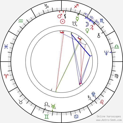 Valerie Chmelová astro natal birth chart, Valerie Chmelová horoscope, astrology
