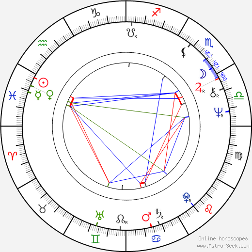 Alan Rickman astro natal birth chart, Alan Rickman horoscope, astrology
