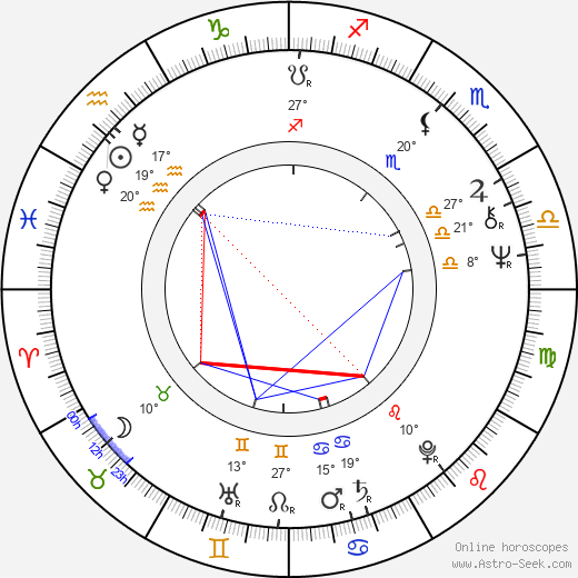 Alex Diakun birth chart, biography, wikipedia 2018, 2019