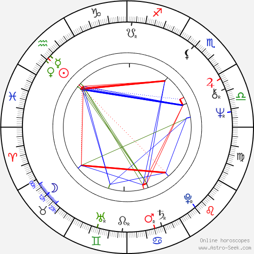 Alex Diakun astro natal birth chart, Alex Diakun horoscope, astrology