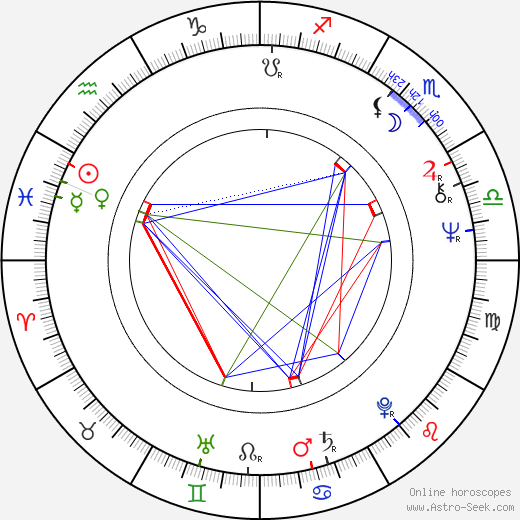Angelo Sotgiu birth chart, Angelo Sotgiu astro natal horoscope, astrology