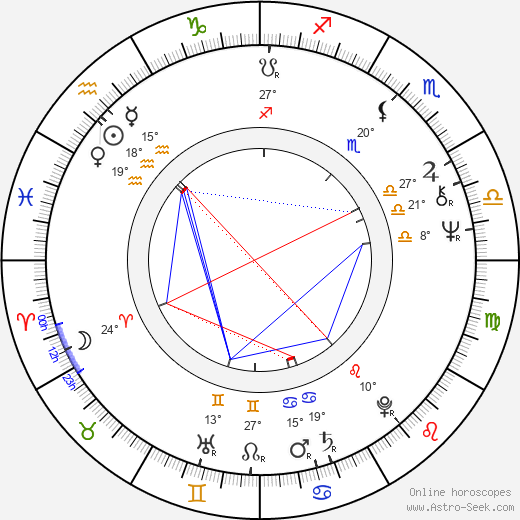 Anita Hirvonen birth chart, biography, wikipedia 2020, 2021