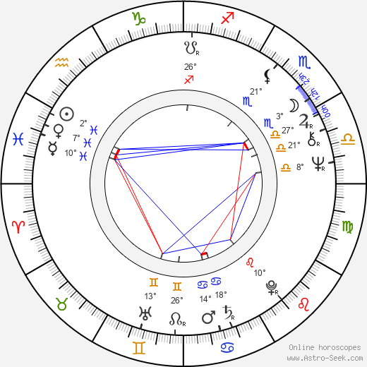 Anthony Daniels birth chart, biography, wikipedia 2019, 2020