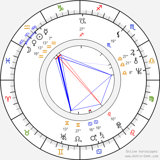 Blake Clark birth chart, biography, wikipedia 2018, 2019