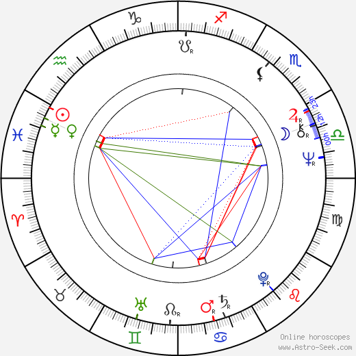Brenda Blethyn astro natal birth chart, Brenda Blethyn horoscope, astrology