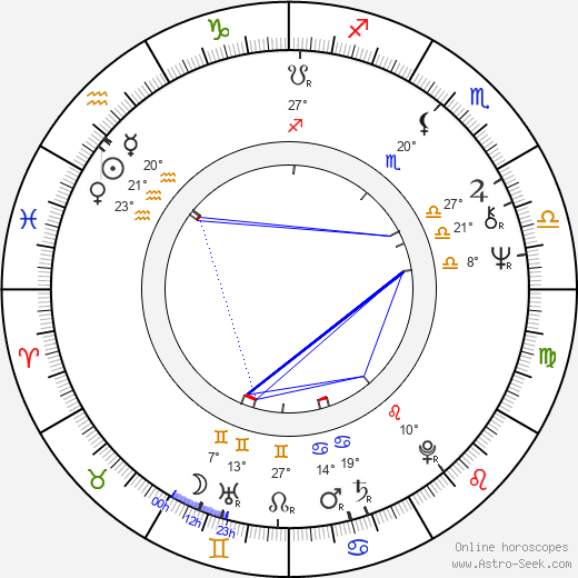 Didier Bezace birth chart, biography, wikipedia 2019, 2020